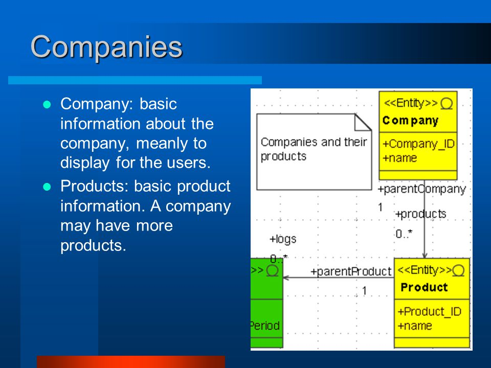 Companies Company: basic information about the company, meanly to display for the users. Products: basic product information. A company may have more