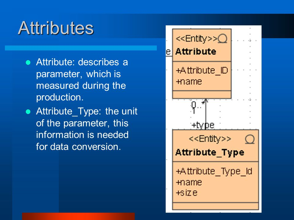 Attributes Attribute: describes a parameter, which is measured during the production. Attribute_Type: the unit of the parameter, this information is n
