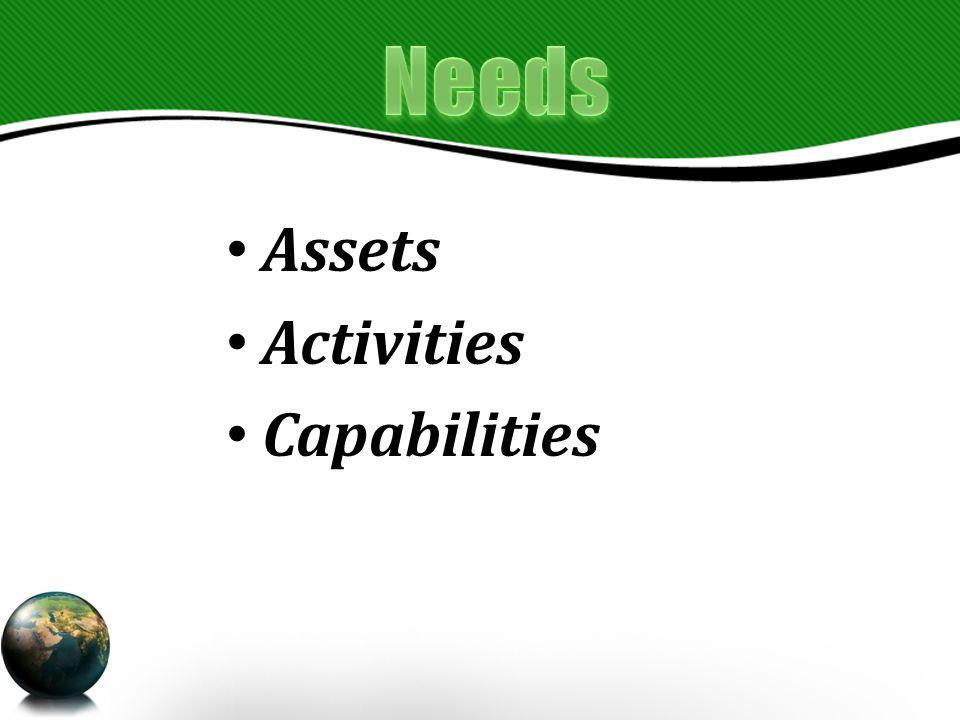 Assets Activities Capabilities
