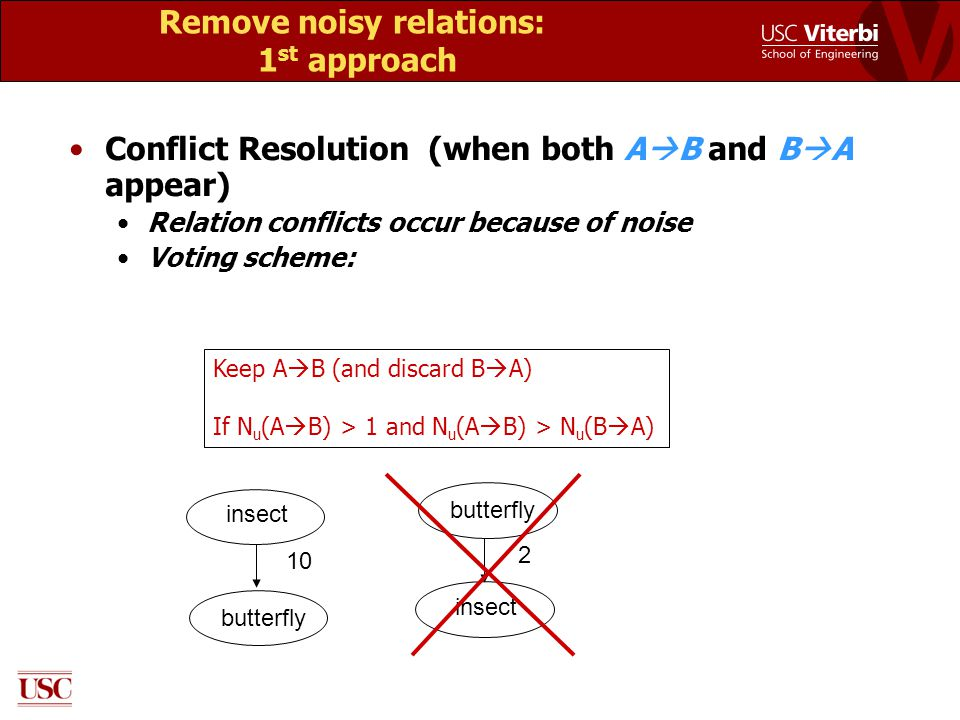 Remove noisy relations: 1 st approach Conflict Resolution (when both A  B and B  A appear) Relation conflicts occur because of noise Voting scheme: