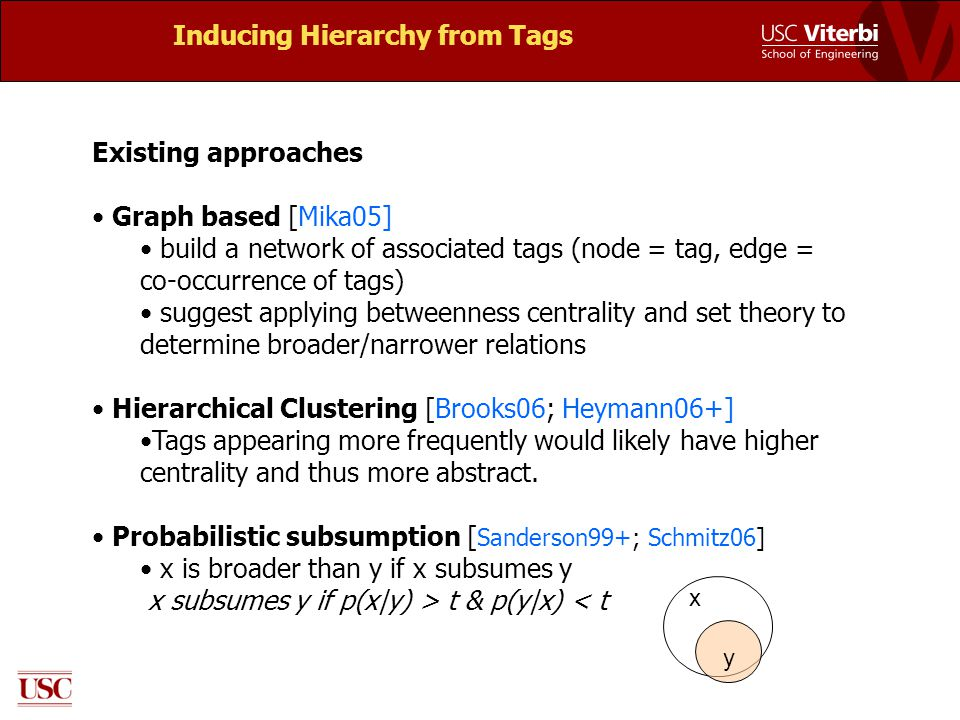 Inducing Hierarchy from Tags Existing approaches Graph based [Mika05] build a network of associated tags (node = tag, edge = co-occurrence of tags) suggest applying betweenness centrality and set theory to determine broader/narrower relations Hierarchical Clustering [Brooks06; Heymann06+] Tags appearing more frequently would likely have higher centrality and thus more abstract.