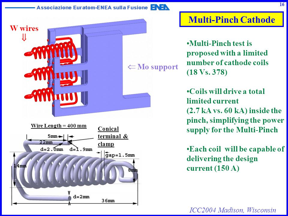ICC2004 Madison, Wisconsin Multi-Pinch Cathode Multi-Pinch test is proposed with a limited number of cathode coils (18 Vs. 378) Coils will drive a tot