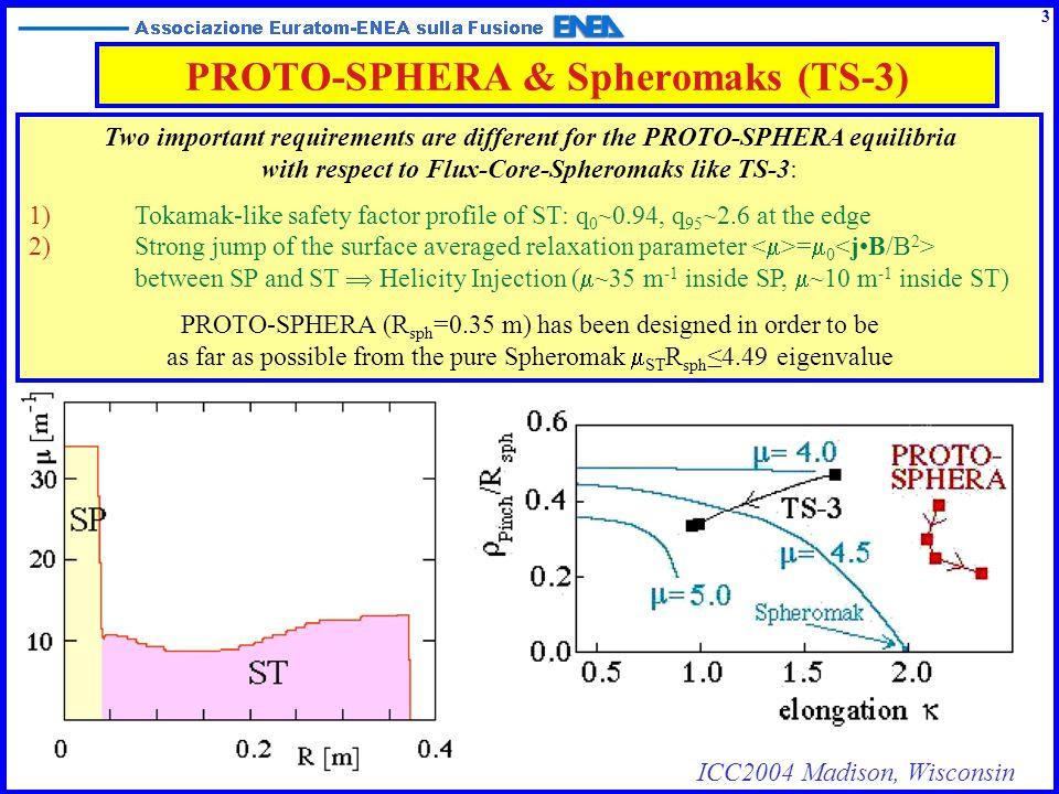 ICC2004 Madison, Wisconsin Physics & Engineering Design ST diameter = 0.7 m Toroidal plasma current I p = 240 kA Aspect ratio A = 1.2 Elongation  = 2.35 Pinch current I e = 60 kA Engineering design complete (geometry, stresses and temperatures) 4