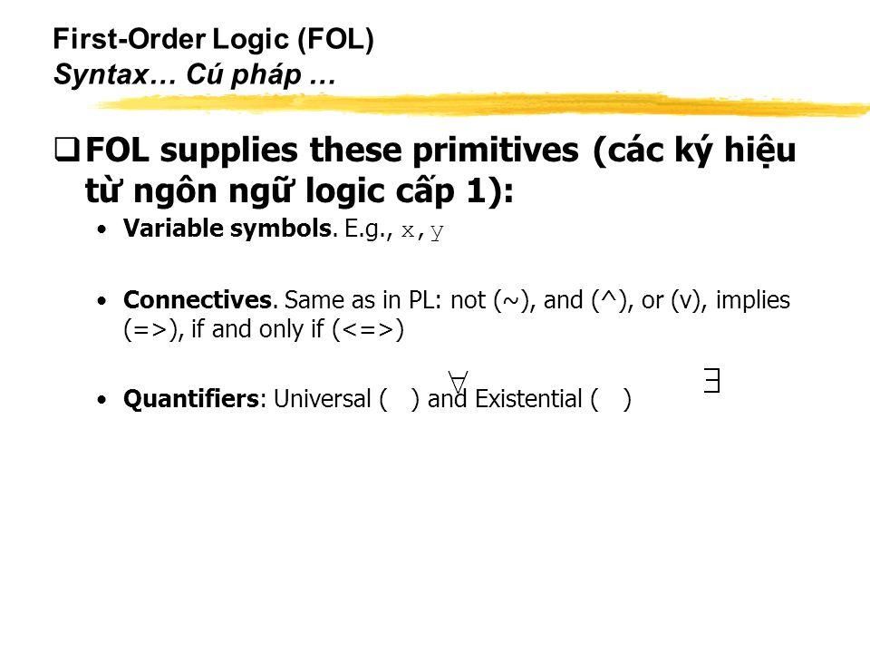 First-Order Logic (FOL) Syntax… Cú pháp …  FOL supplies these primitives (các ký hiệu từ ngôn ngữ logic cấp 1): Variable symbols.