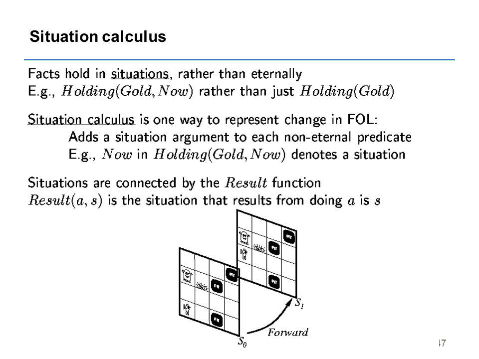 DCP1172, Ch.8 47 Situation calculus