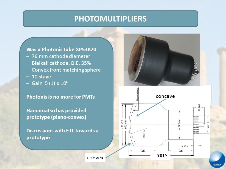 PHOTOMULTIPLIERS Was a Photonis tube XP53B20 – 76 mm cathode diameter – Bialkali cathode, Q.E.