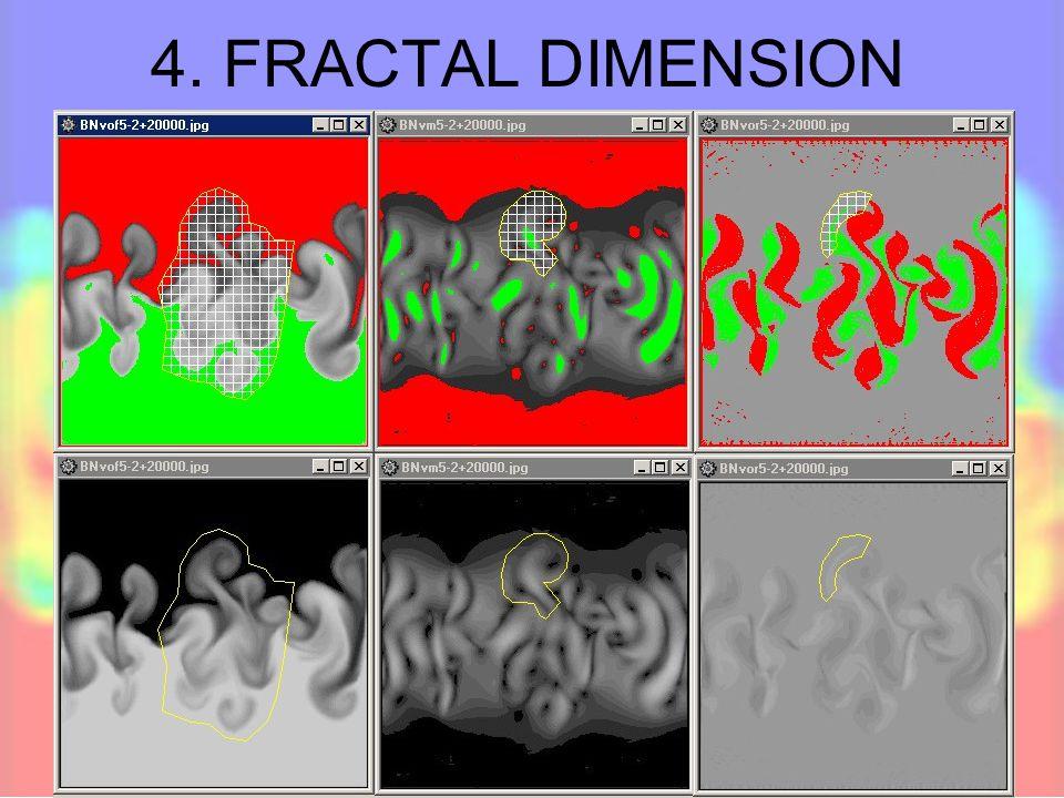 4. FRACTAL DIMENSION