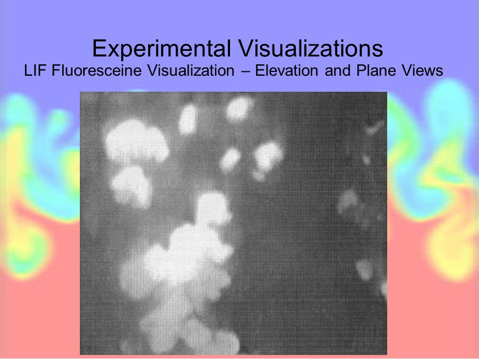 Experimental Visualizations LIF Fluoresceine Visualization – Elevation and Plane Views