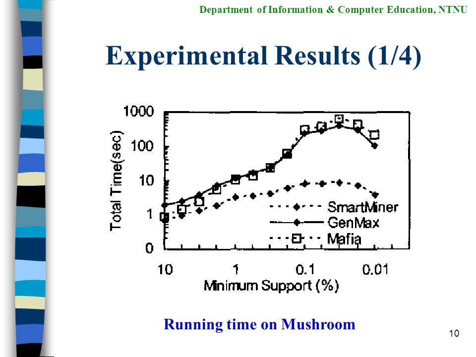 9 The strategy of SmartMiner (2/2) Department of Information & Computer Education, NTNU :d:c d :e b c d  D =5 2 4 4 4 3 1: a b c d e 2: a b c d 3: b c d 4: b e 5: c d e id: item set Dataset MinSup=2 MFI abcd, be, cde :a e b c d bcd:  D a  =2 1 2 2 2 S0 Inf0 S1 Inf1 Mfi :aebcd bcd nil a:ebcd nil :ebcd  D e  =3 2 2 2 :b c d e:bcd nil :bcd bcd,b,cd nil  D eb  =2 1 1 : nil b:cd nil :cd  D ec  =2 2 d: nil c:d nil :d d nil :a b c d e :bcdS0 Inf0 S1 Inf1 Mfi bcd :b c d b,cd [] d Answer abcd eb,ecd