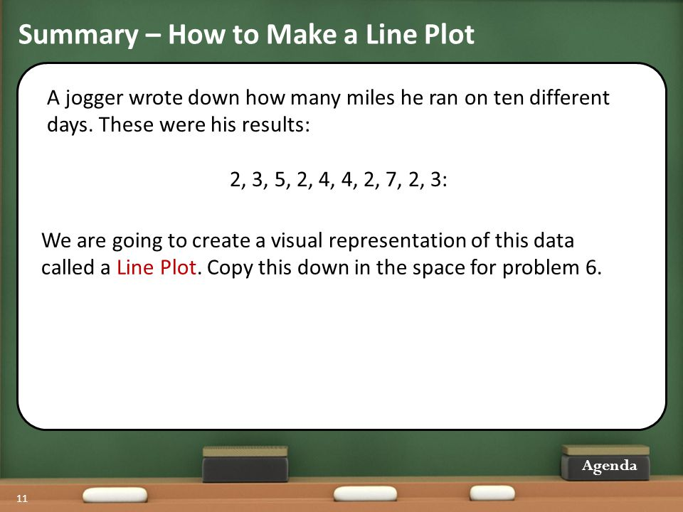 Summary – How to Make a Line Plot 11 A jogger wrote down how many miles he ran on ten different days. These were his results: 2, 3, 5, 2, 4, 4, 2, 7,