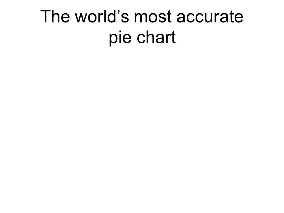 The world's most accurate pie chart