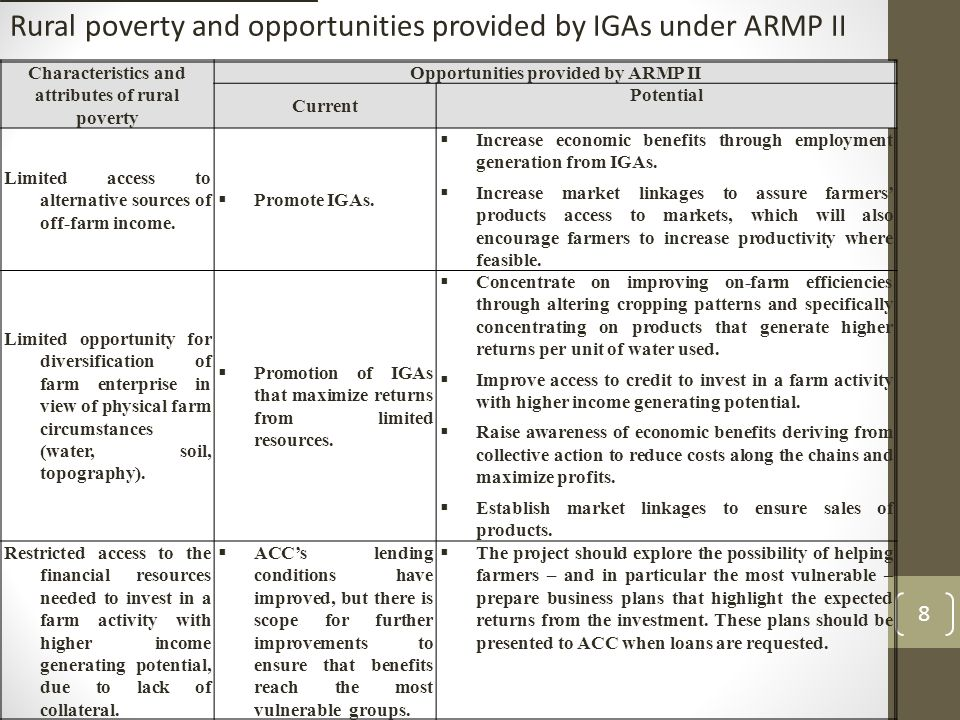 8 Characteristics and attributes of rural poverty Opportunities provided by ARMP II Current Potential Limited access to alternative sources of off-farm income.