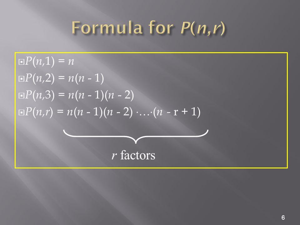  P ( n, 1) = n  P ( n, 2) = n ( n - 1)  P ( n, 3) = n ( n - 1)( n - 2)  P ( n,r ) = n ( n - 1)( n - 2)  …  ( n - r + 1) 6 r factors