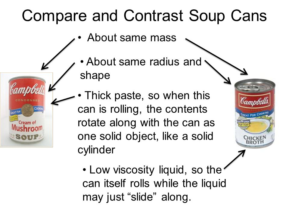 Compare and Contrast Soup Cans About same mass About same radius and shape Thick paste, so when this can is rolling, the contents rotate along with th