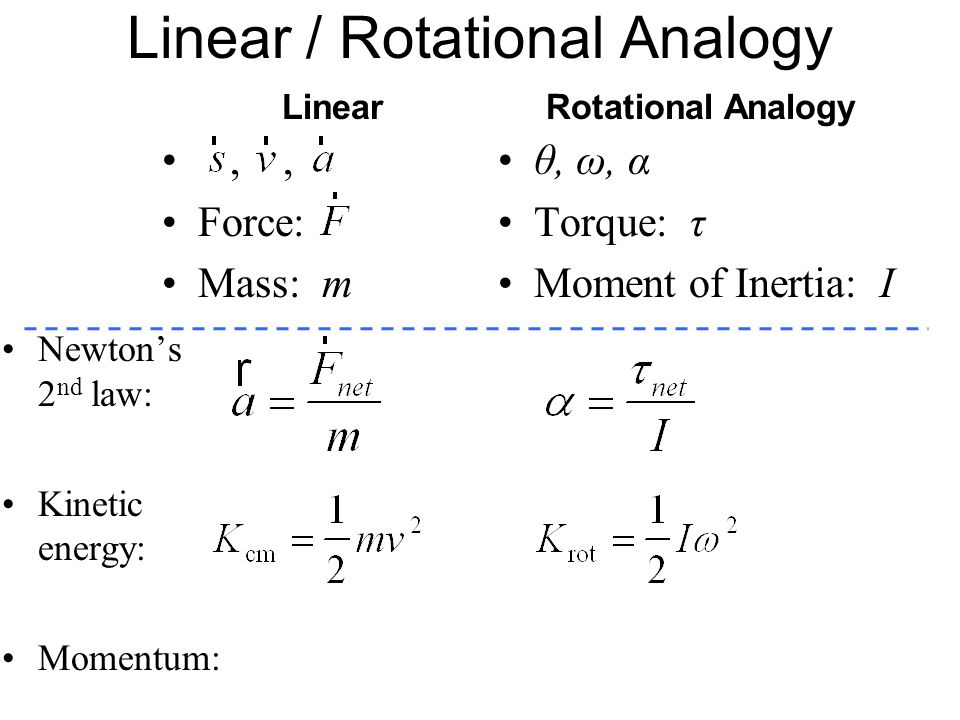 Linear / Rotational Analogy θ, ω, α Torque: τ Moment of Inertia: I,, Force: Mass: m LinearRotational Analogy Newton's 2 nd law: Kinetic energy: Moment