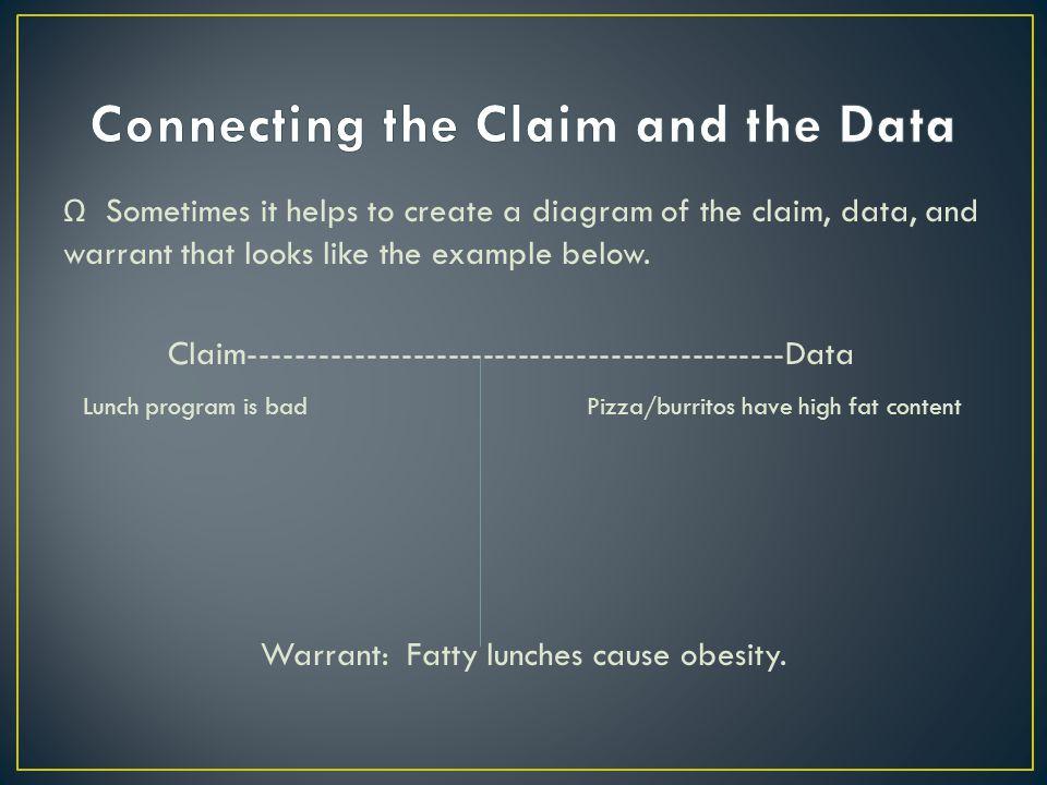 Ω Sometimes it helps to create a diagram of the claim, data, and warrant that looks like the example below.