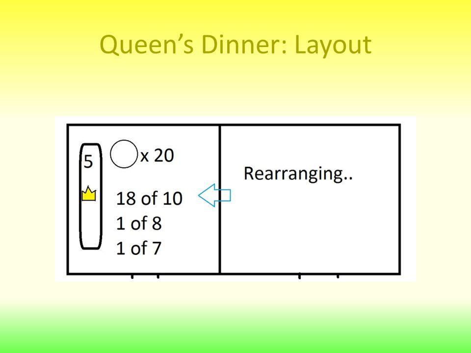 Queen's Dinner: Layout