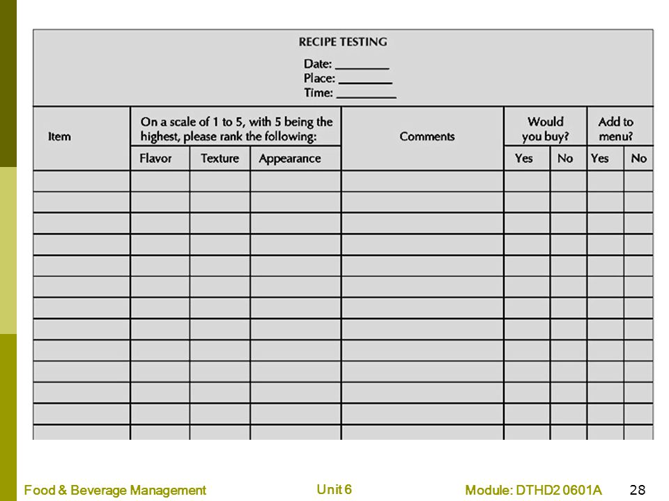 Module: DTHD2 0601AFood & Beverage Management Unit 6 28