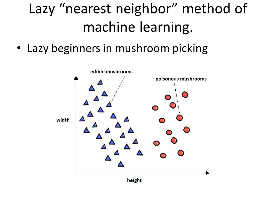 Nearest-Neighbors Methods nearest-neighbors basic form of learning, also related to instance-based learning, case- based or memory-based, pattern patching Classify a new example according to the nearest neighbor (considering input values)