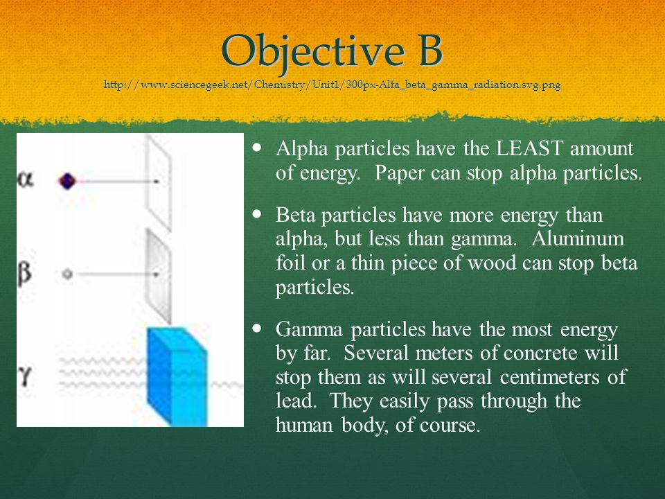 Objective B http://www.sciencegeek.net/Chemistry/Unit1/300px-Alfa_beta_gamma_radiation.svg.png Alpha particles have the LEAST amount of energy.