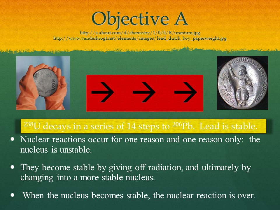 Objective A http://exoplanet.as.arizona.edu/~lclose/teaching/a202/radioactive-atom.gif Radioactive decay is the process by which unstable nuclei (plural of nucleus) become stable.