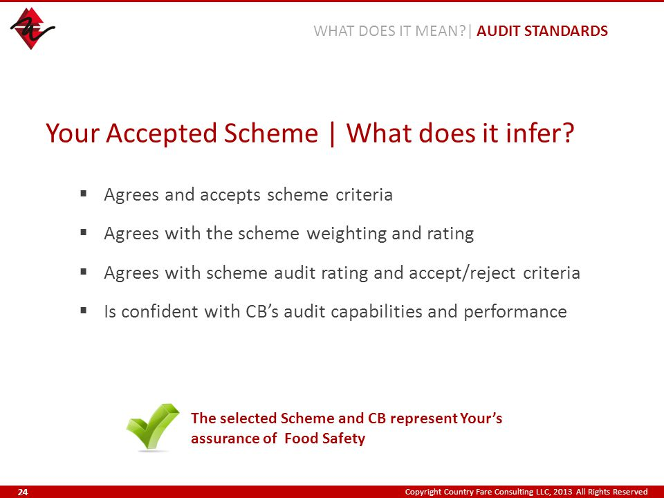 Copyright Country Fare Consulting LLC, 2013 All Rights Reserved  Agrees and accepts scheme criteria  Agrees with the scheme weighting and rating  A