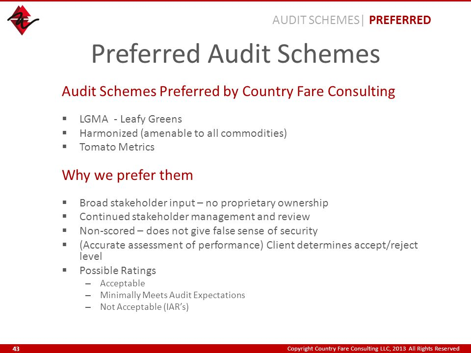 Copyright Country Fare Consulting LLC, 2013 All Rights Reserved Preferred Audit Schemes Audit Schemes Preferred by Country Fare Consulting  LGMA - Le