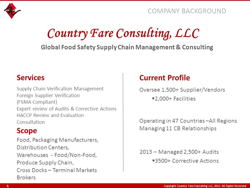 Copyright Country Fare Consulting LLC, 2013 All Rights Reserved Global Food Safety Supply Chain Management & Consulting Country Fare Consulting, LLC COMPANY BACKGROUND Food, Packaging Manufacturers, Distribution Centers, Warehouses - Food/Non-Food, Produce Supply Chain, Cross Docks – Terminal Markets Brokers Supply Chain Verification Management Foreign Supplier Verification (FSMA Compliant) Expert review of Audits & Corrective Actions HACCP Review and Evaluation Consultation Operating in 47 Countries –All Regions Managing 11 CB Relationships Oversee 1,500+ Supplier/Vendors  2,000+ Facilities 2013 – Managed 2,500+ Audits  3500+ Corrective Actions Services Scope Current Profile 5