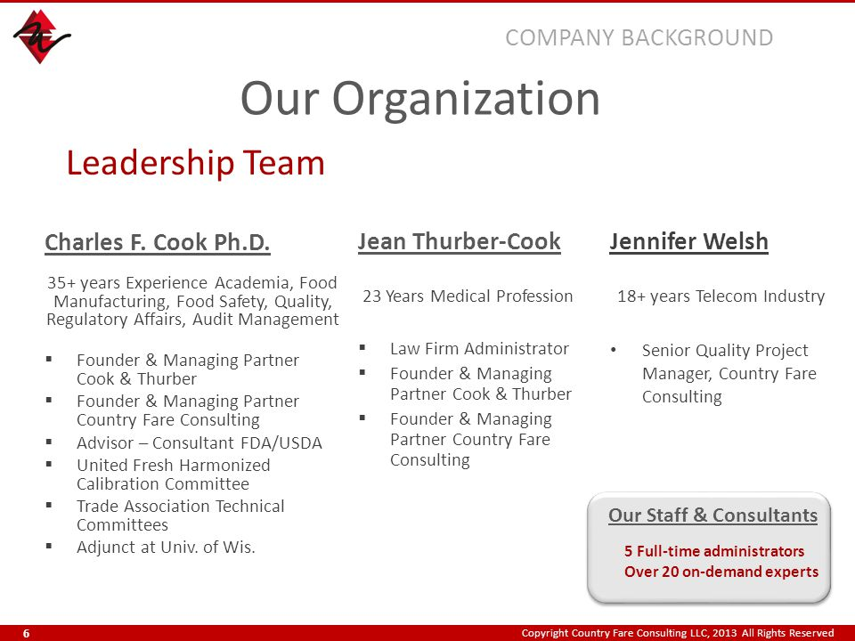 Copyright Country Fare Consulting LLC, 2013 All Rights Reserved Our Organization Charles F. Cook Ph.D. 35+ years Experience Academia, Food Manufacturi