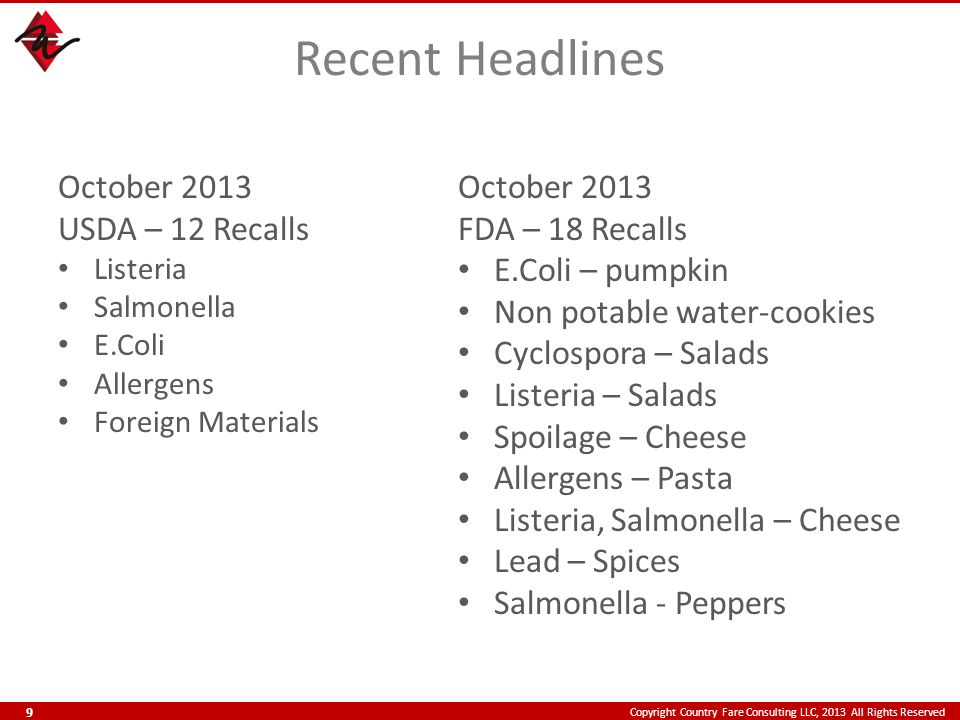 Copyright Country Fare Consulting LLC, 2013 All Rights Reserved Recent Headlines October 2013 USDA – 12 Recalls Listeria Salmonella E.Coli Allergens F