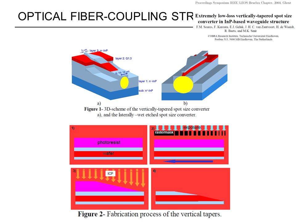 OPTICAL FIBER-COUPLING STRUCTURES