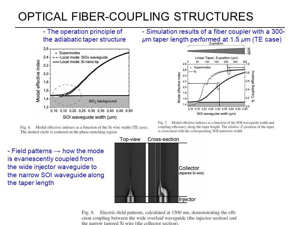OPTICAL FIBER-COUPLING STRUCTURES - The operation principle of the adiabatic taper structure - Simulation results of a fiber coupler with a 300- μm taper length performed at 1.5 μm (TE case) - Field patterns → how the mode is evanescently coupled from the wide injector waveguide to the narrow SOI waveguide along the taper length