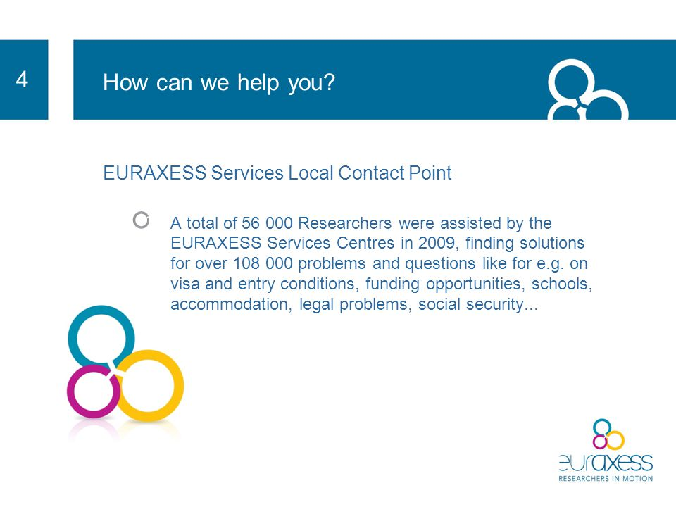 Who to contact 6 EURAXESS National Service Centres :