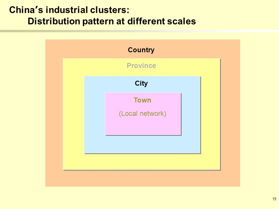 19 China ' s industrial clusters: Distribution pattern at different scales Province City Town (Local network) Country