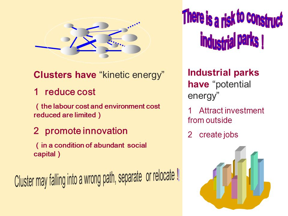 Clusters have kinetic energy 1reduce cost ( the labour cost and environment cost reduced are limited ) 2promote innovation ( in a condition of abundant social capital ) Industrial parks have potential energy 1Attract investment from outside 2create jobs