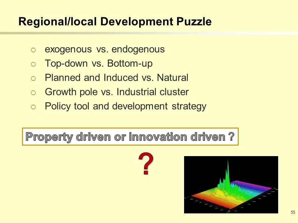 Regional/local Development Puzzle  exogenous vs. endogenous  Top-down vs.