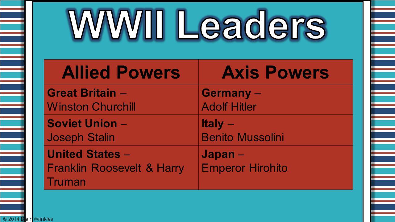 © 2014 Brain Wrinkles Allied PowersAxis Powers Great Britain – Winston Churchill Germany – Adolf Hitler Soviet Union – Joseph Stalin Italy – Benito Mu