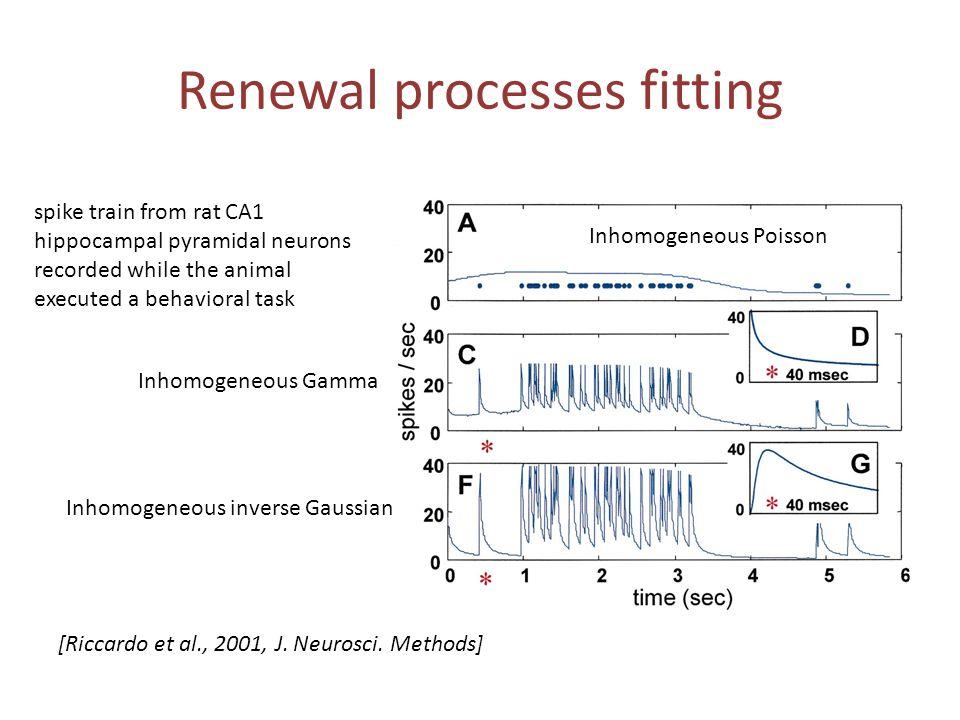 Renewal processes fitting [Riccardo et al., 2001, J.