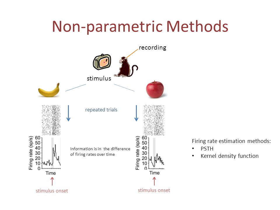Non-parametric Methods recording stimulus repeated trials stimulus onset Firing rate estimation methods: PSTH Kernel density function Information is in the difference of firing rates over time