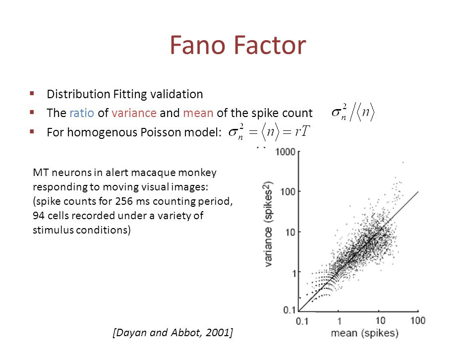 Fano Factor  Distribution Fitting validation  The ratio of variance and mean of the spike count  For homogenous Poisson model: MT neurons in alert