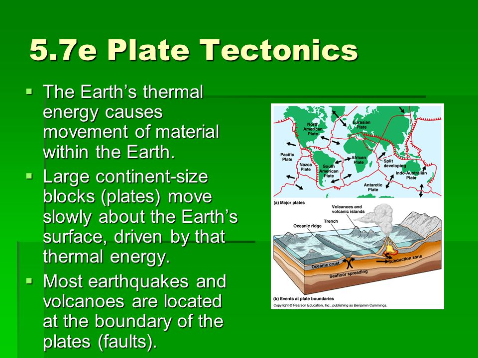 5.7e Plate Tectonics  The Earth's thermal energy causes movement of material within the Earth.  Large continent-size blocks (plates) move slowly abo