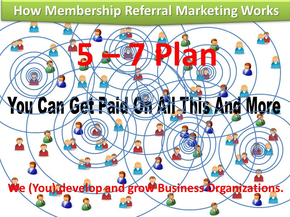 How Membership Referral Marketing Works How Membership Referral Marketing Works 5 – 7 Plan We (You) develop and grow Business Organizations.