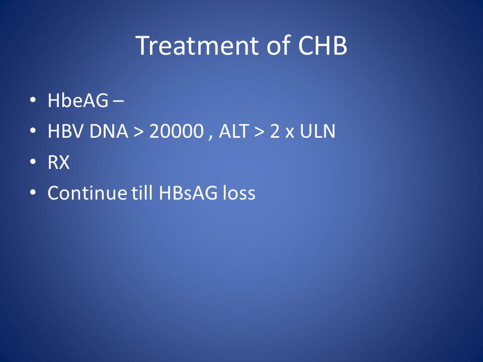 Treatment of CHB HbeAG – HBV DNA > 20000, ALT > 2 x ULN RX Continue till HBsAG loss