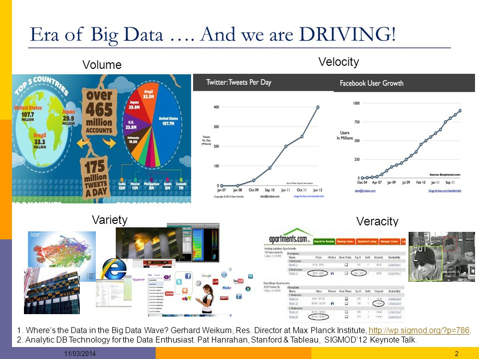 Era of Big Data …. And we are DRIVING. 11/03/20142 1.