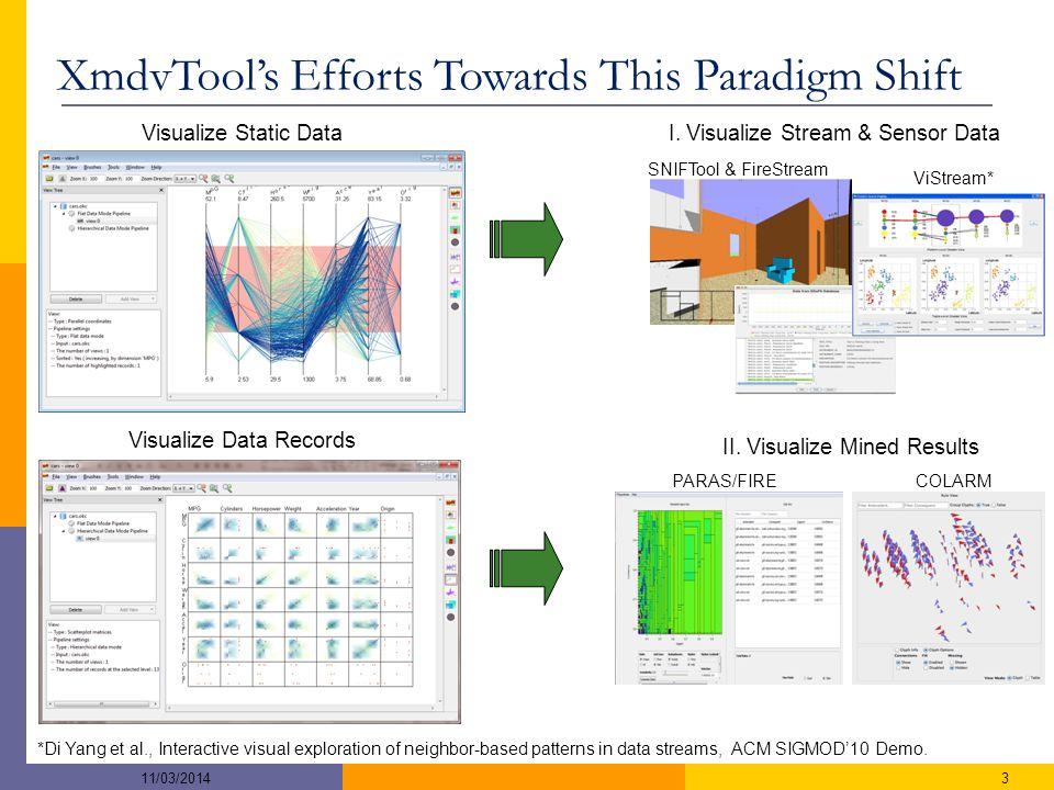 XmdvTool's Efforts Towards This Paradigm Shift 11/03/20143 Visualize Static DataI.