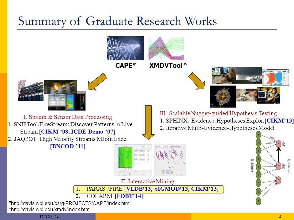 I. Stream & Sensor Data Processing 1.