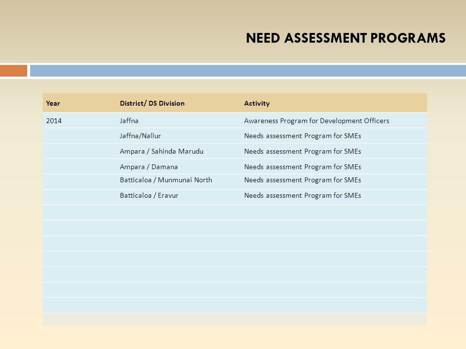  NEEDS ASSESSMENT PROGRAMS  TECHNOLOGY TRANSFERS 4 GIZ PROGRAM