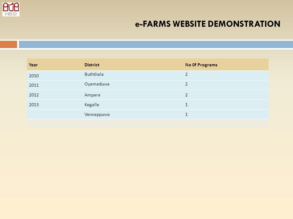 5 NATIONAL AWARENESS PROGRAMS  OTHER AWARENESS PROGRAMS  e-FARMS WEBSITE DEMONSTRATION