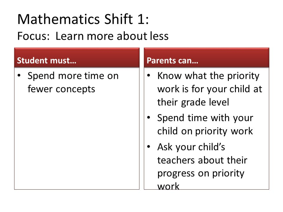 Mathematics Shift 1: Focus: Learn more about less Student must… Spend more time on fewer concepts Parents can… Know what the priority work is for your child at their grade level Spend time with your child on priority work Ask your child's teachers about their progress on priority work