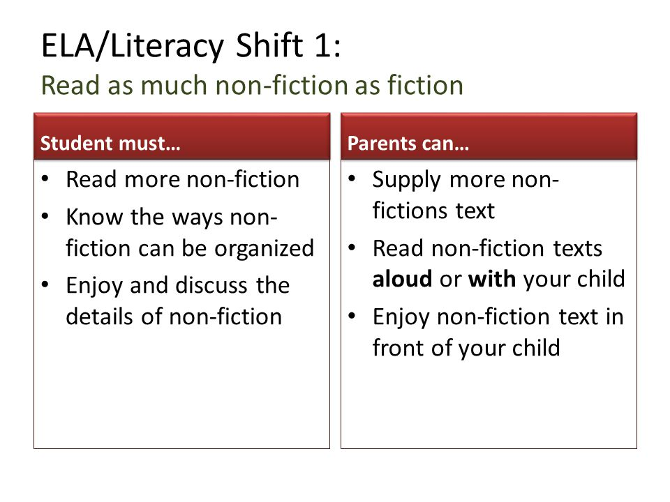 ELA/Literacy Shift 2: Learn about the world by reading Students must… Learn more Science and Social Studies through reading Use primary source documents Learn more by using texts Parents can… Provide series of texts on topics of interest Find books that explain Discuss non-fiction texts and the ideas within the text
